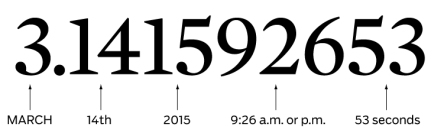 pi-10-digits