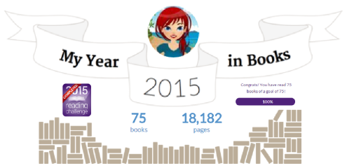 goodreads2015chllng
