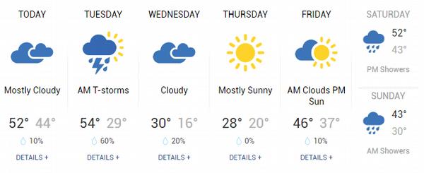 weather0206