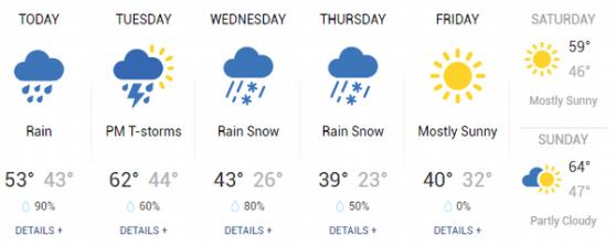 weather0227